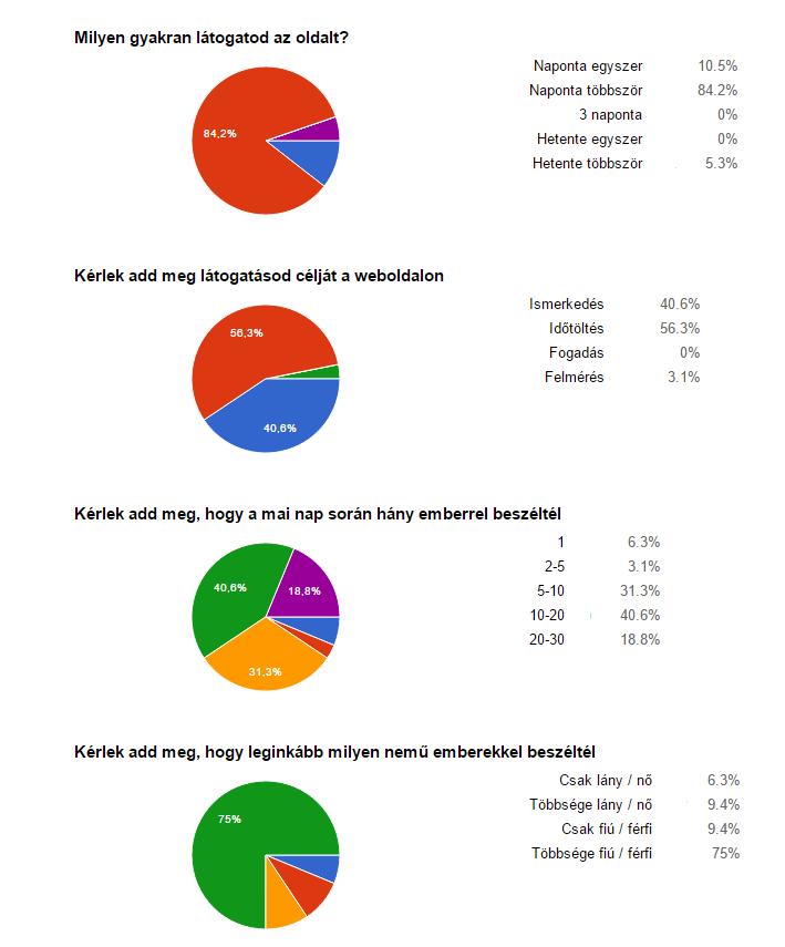 Felmérés válaszok.png