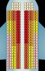 Reverse Pyramid
